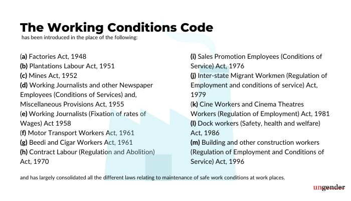 India's New Labour Codes Explained